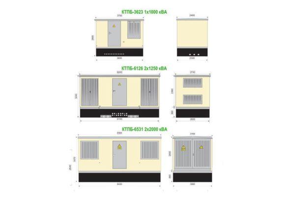 Комплектные трансформаторные подстанции внутреннего обслуживания в железобетонном корпусе