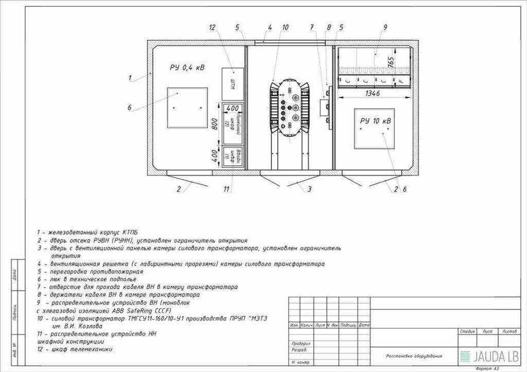 Производство однотрансформаторных КТПБ
