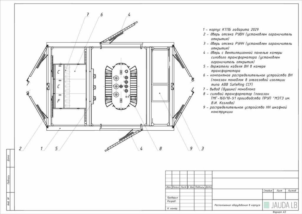 Расположение оборудования в корпусе КТПБ